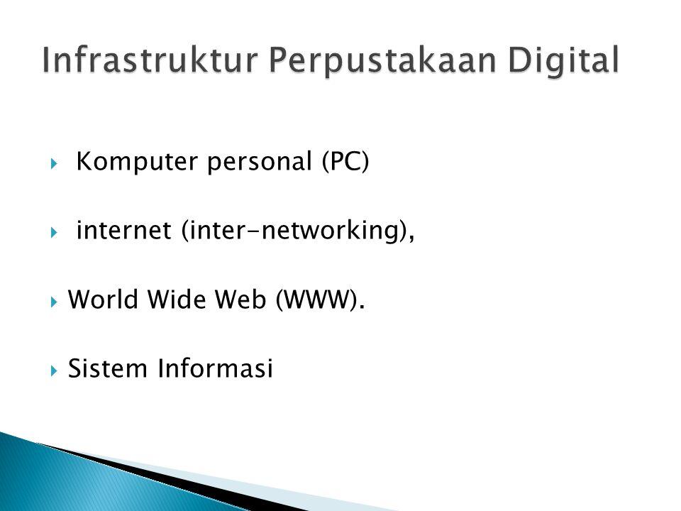 Infrastruktur Perpustakaan Digital