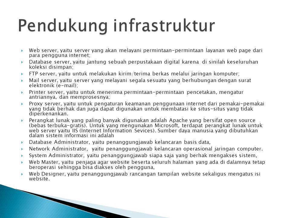 Pendukung infrastruktur