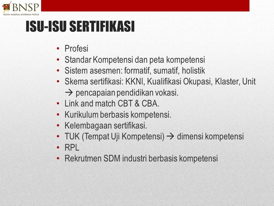 ISU-ISU SERTIFIKASI Profesi Standar Kompetensi dan peta kompetensi