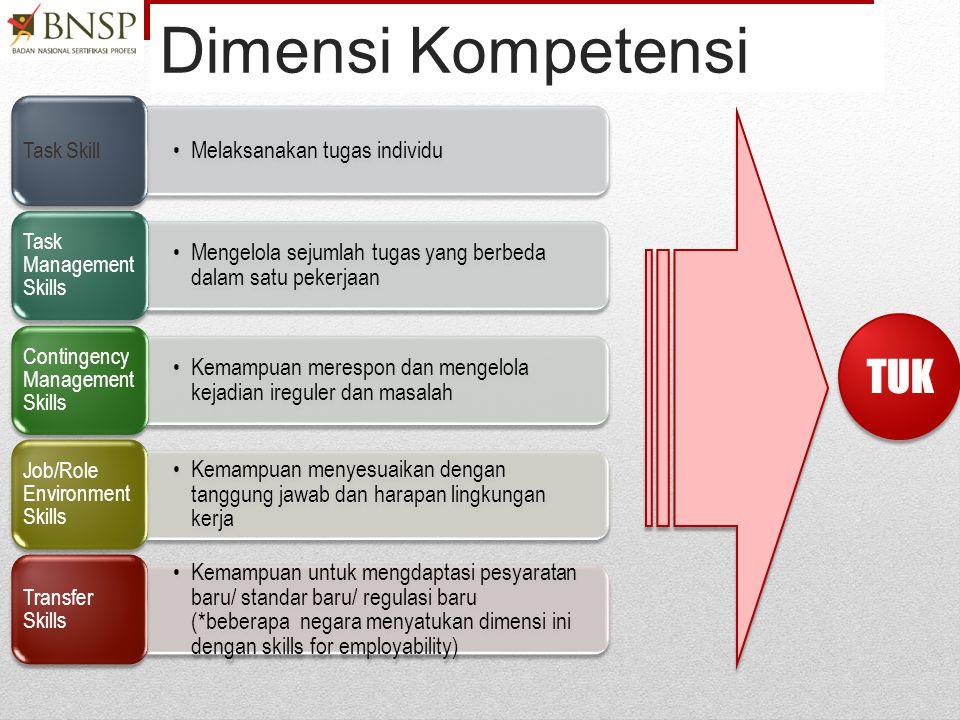 Dimensi Kompetensi TUK Melaksanakan tugas individu