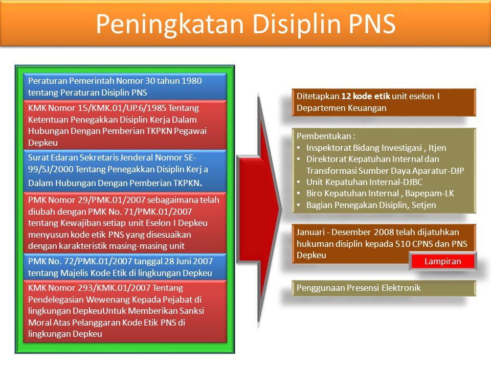 Peningkatan Disiplin PNS