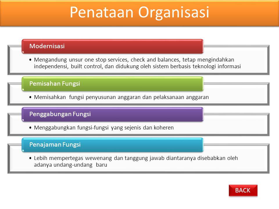 Penataan Organisasi Modernisasi Pemisahan Fungsi Penggabungan Fungsi