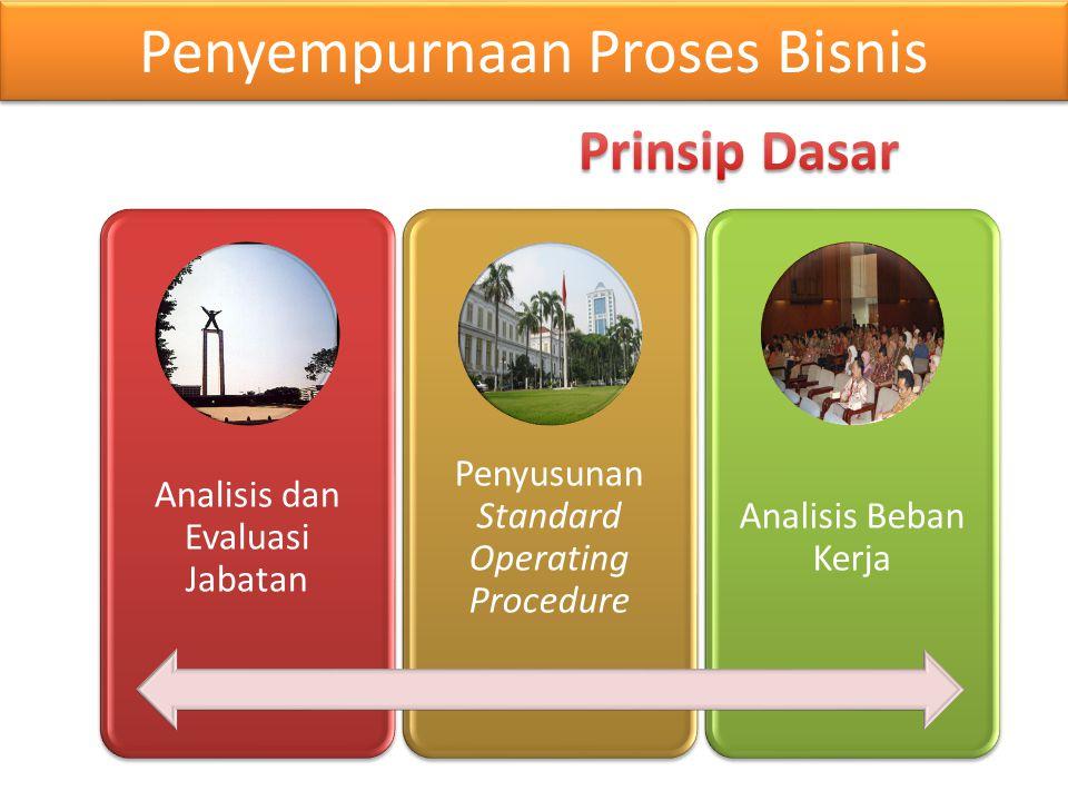 Penyempurnaan Proses Bisnis