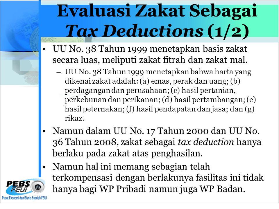Evaluasi Zakat Sebagai Tax Deductions (1/2)