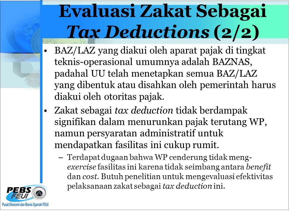 Evaluasi Zakat Sebagai Tax Deductions (2/2)