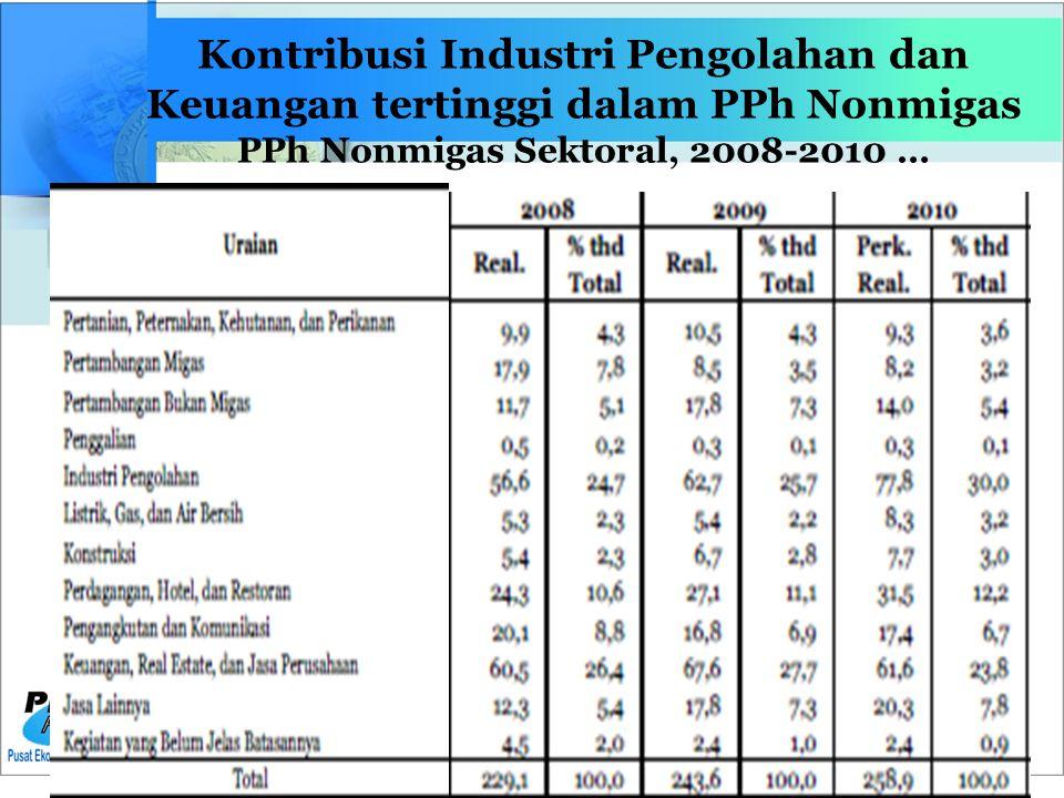 Kontribusi Industri Pengolahan dan Keuangan tertinggi dalam PPh Nonmigas PPh Nonmigas Sektoral, 2008-2010 …