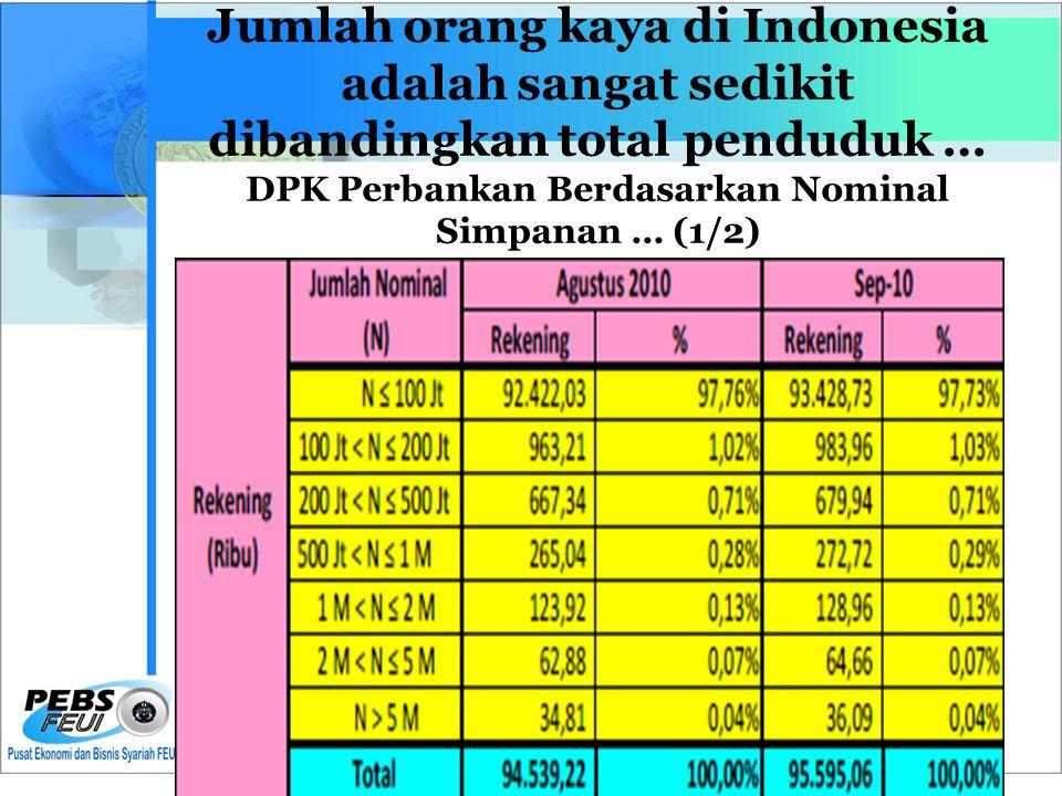 Jumlah orang kaya di Indonesia adalah sangat sedikit dibandingkan total penduduk … DPK Perbankan Berdasarkan Nominal Simpanan … (1/2)