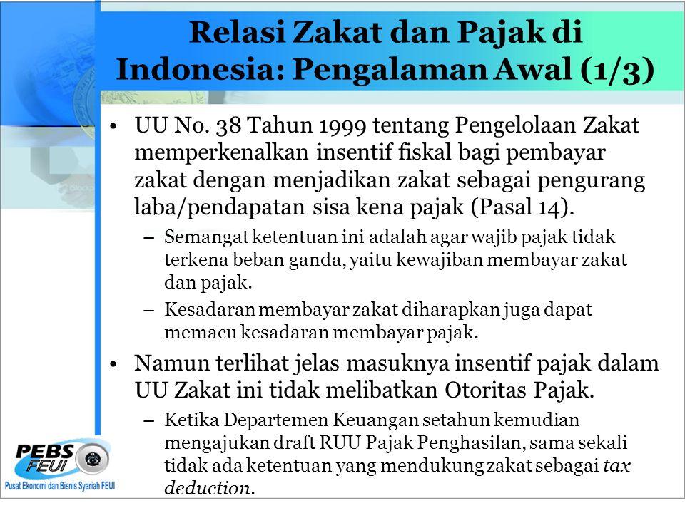 Relasi Zakat dan Pajak di Indonesia: Pengalaman Awal (1/3)