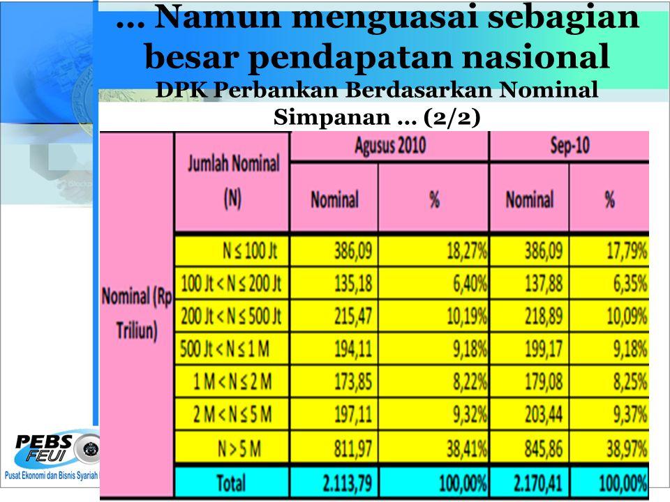 … Namun menguasai sebagian besar pendapatan nasional DPK Perbankan Berdasarkan Nominal Simpanan … (2/2)
