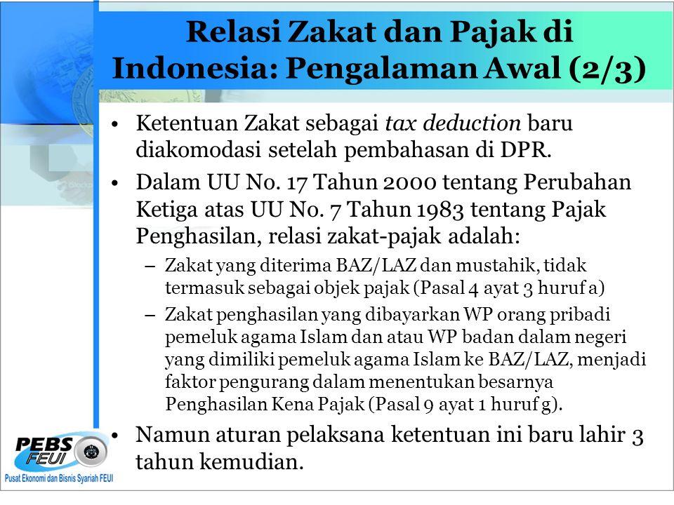 Relasi Zakat dan Pajak di Indonesia: Pengalaman Awal (2/3)