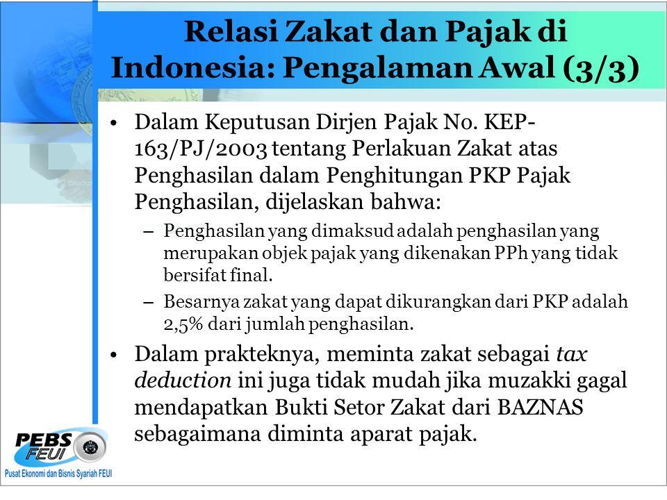 Relasi Zakat dan Pajak di Indonesia: Pengalaman Awal (3/3)