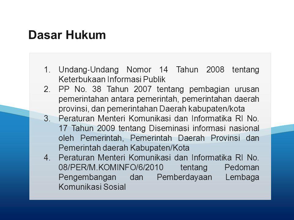 Dasar Hukum Undang‐Undang Nomor 14 Tahun 2008 tentang Keterbukaan Informasi Publik.