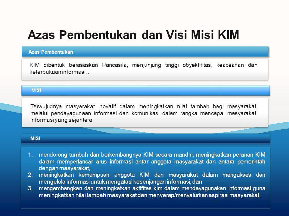 Azas Pembentukan dan Visi Misi KIM
