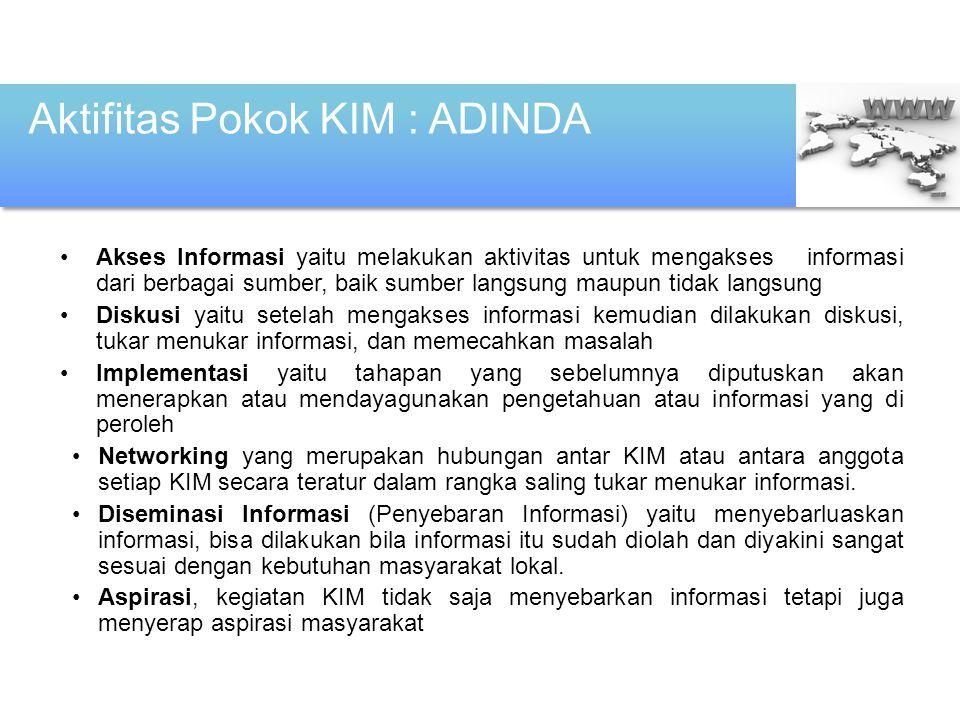 Aktifitas Pokok KIM : ADINDA