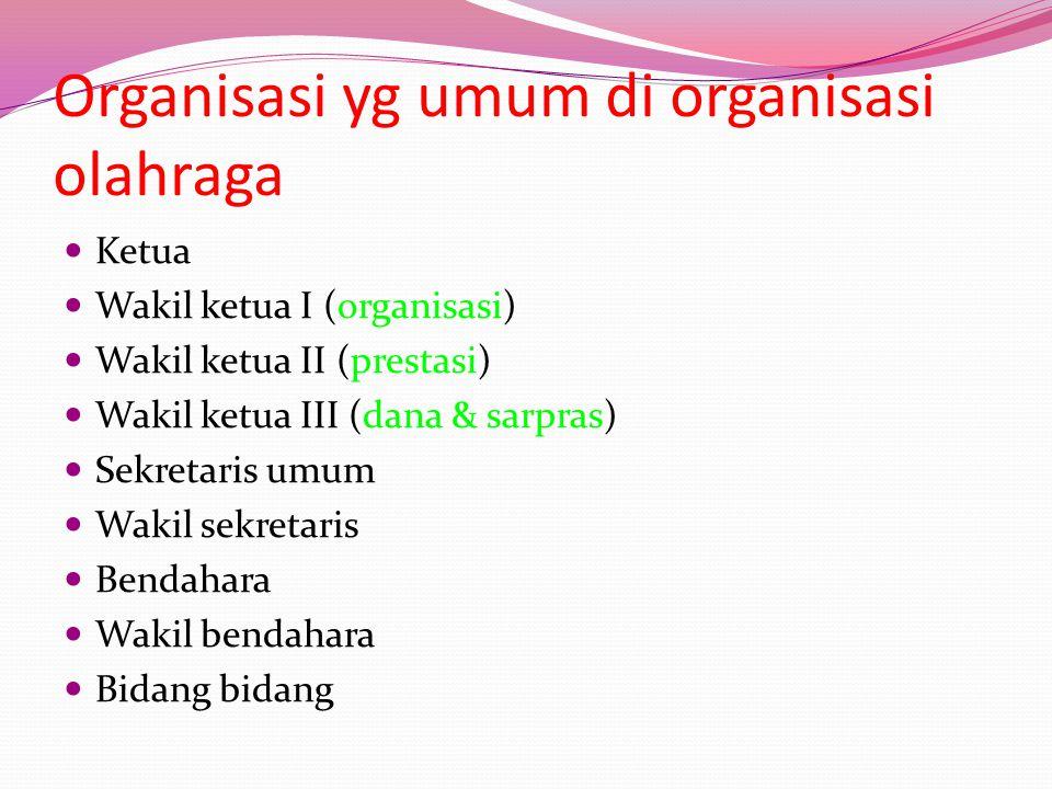 Organisasi yg umum di organisasi olahraga