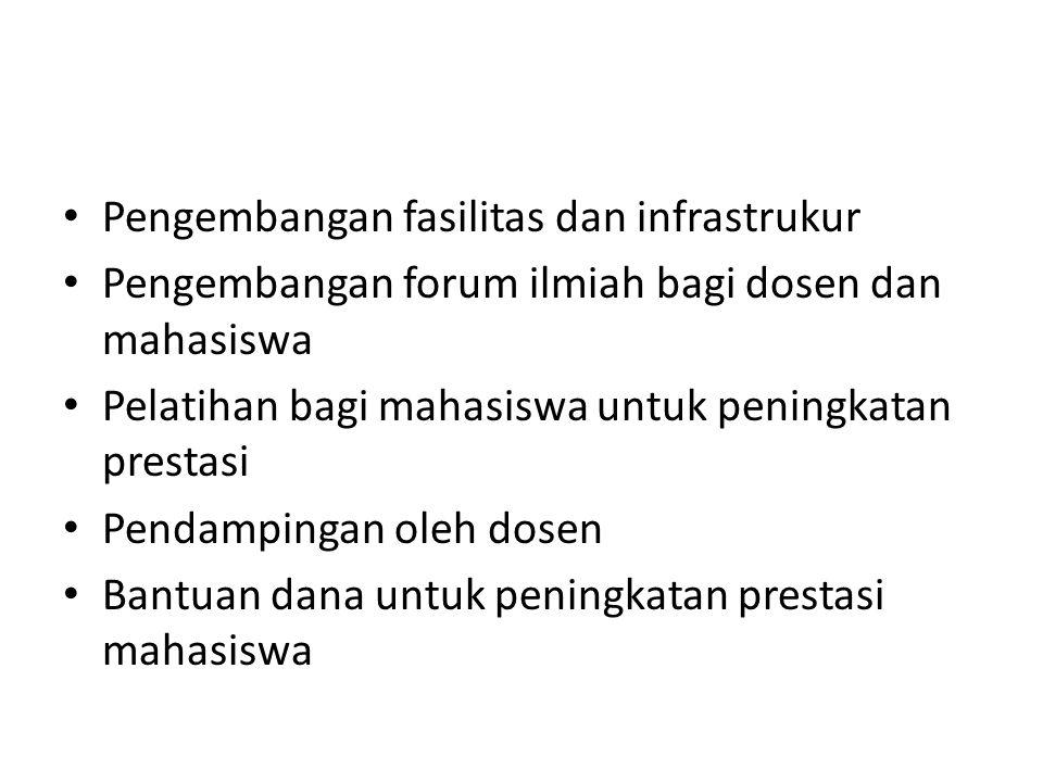 Pengembangan fasilitas dan infrastrukur