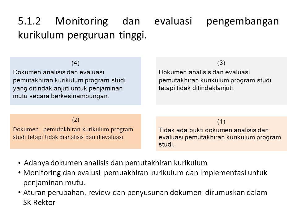 5.1.2 Monitoring dan evaluasi pengembangan kurikulum perguruan tinggi.