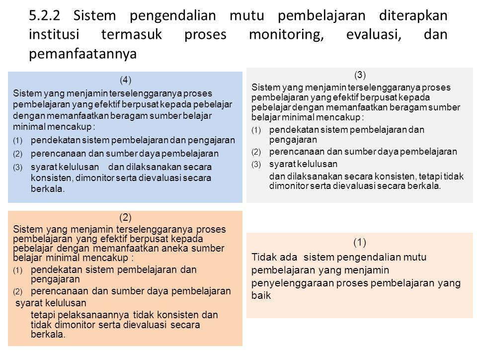 5.2.2 Sistem pengendalian mutu pembelajaran diterapkan institusi termasuk proses monitoring, evaluasi, dan pemanfaatannya