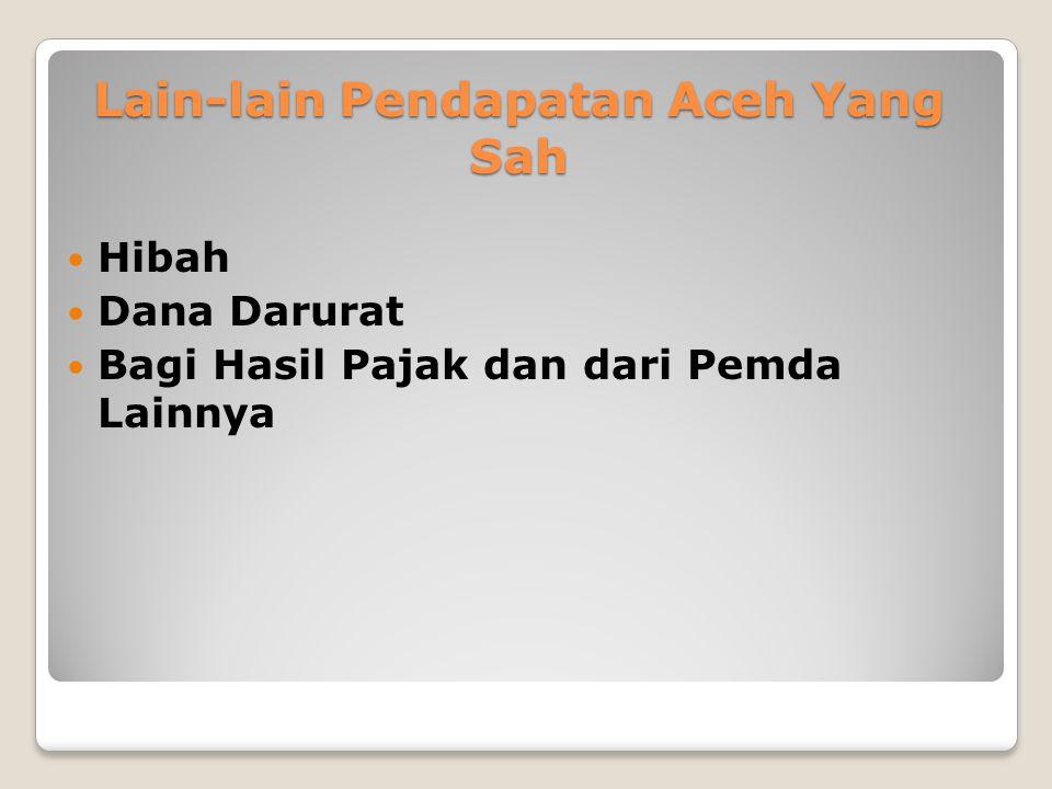 Lain-lain Pendapatan Aceh Yang Sah
