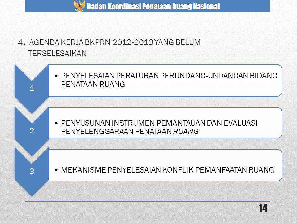 4. AGENDA KERJA BKPRN 2012-2013 YANG BELUM TERSELESAIKAN