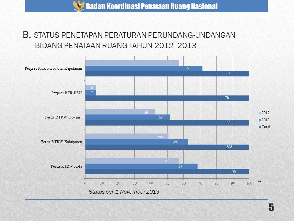 B. STATUS PENETAPAN PERATURAN PERUNDANG-UNDANGAN BIDANG PENATAAN RUANG TAHUN 2012- 2013