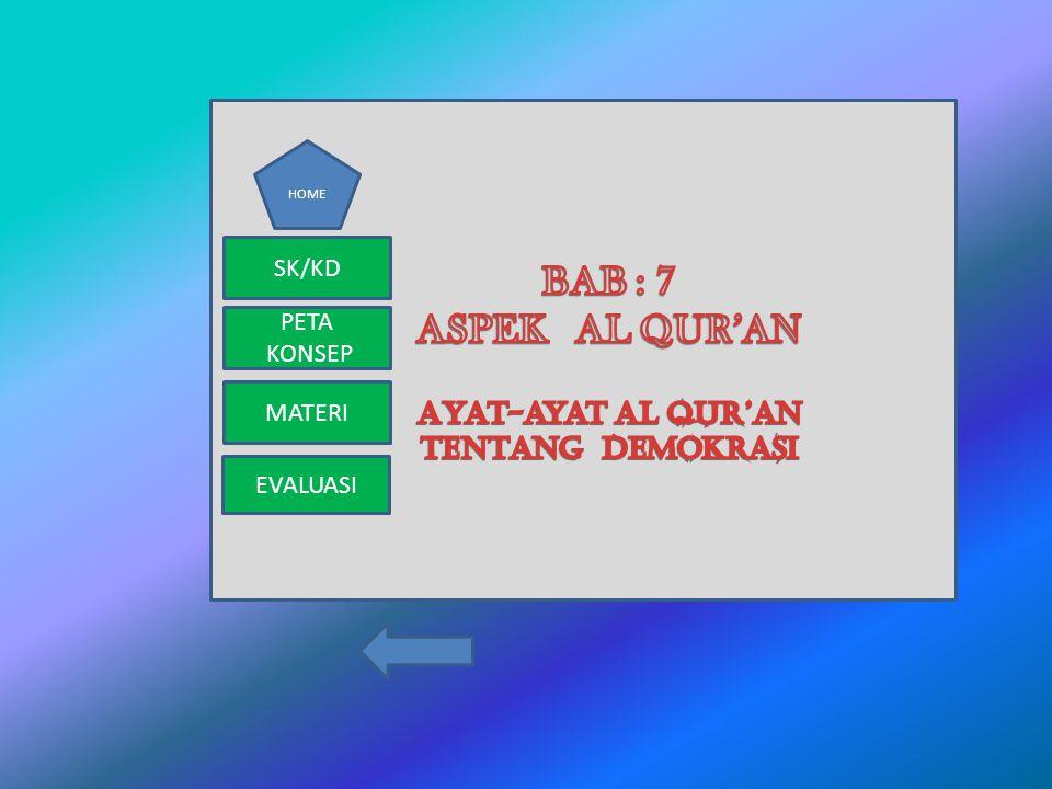 BAB : 7 ASPEK AL QUR'AN Ayat-ayat al qur'an TENTANG DEMOKRASI SK/KD