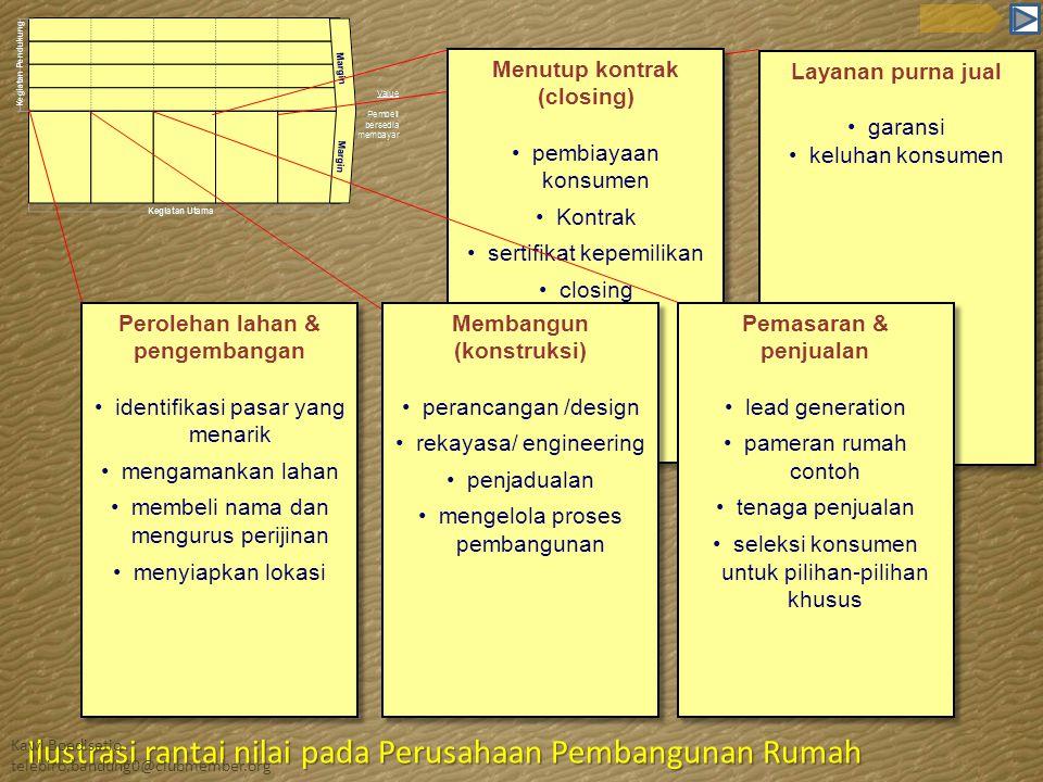Ilustrasi rantai nilai pada Perusahaan Pembangunan Rumah