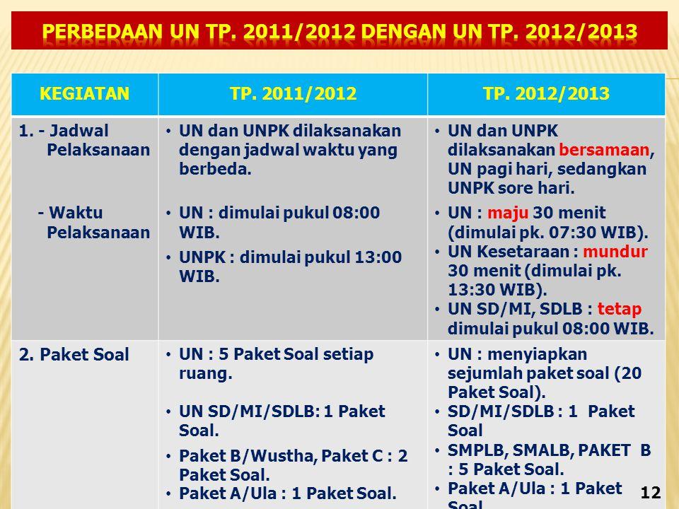 PERBEDAAN UN TP. 2011/2012 DENGAN UN TP. 2012/2013