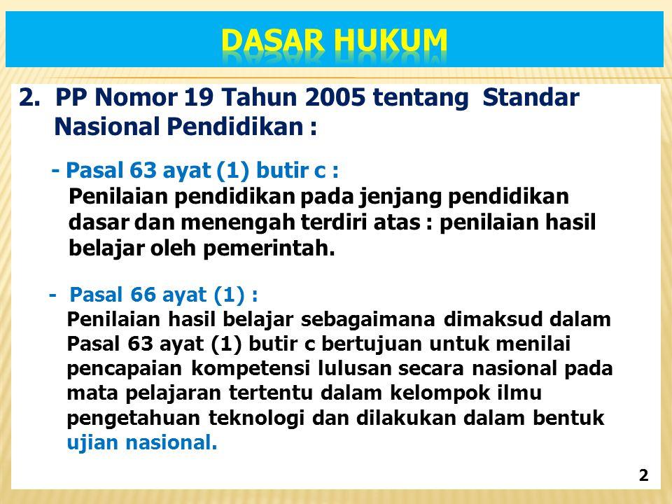 DASAR HUKUM 2. PP Nomor 19 Tahun 2005 tentang Standar