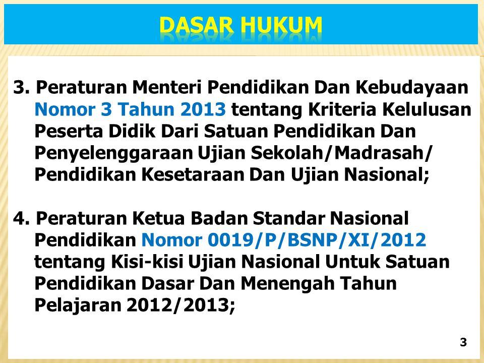 DASAR HUKUM 3. Peraturan Menteri Pendidikan Dan Kebudayaan
