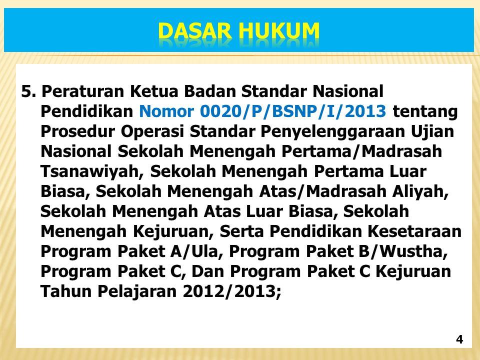 DASAR HUKUM 5. Peraturan Ketua Badan Standar Nasional
