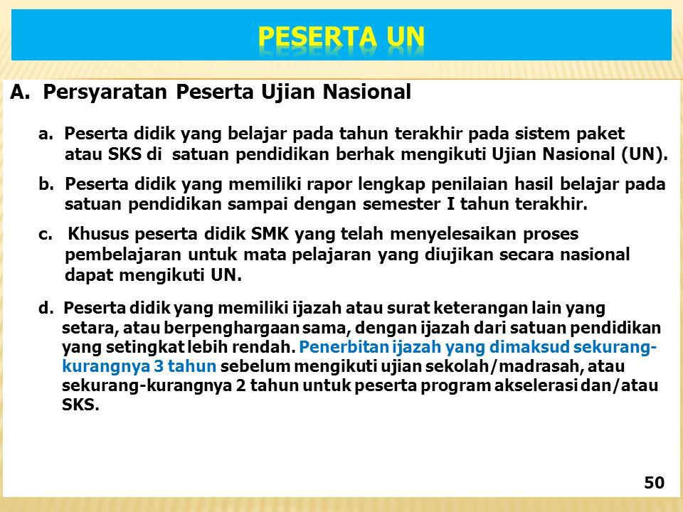 PESERTA UN A. Persyaratan Peserta Ujian Nasional