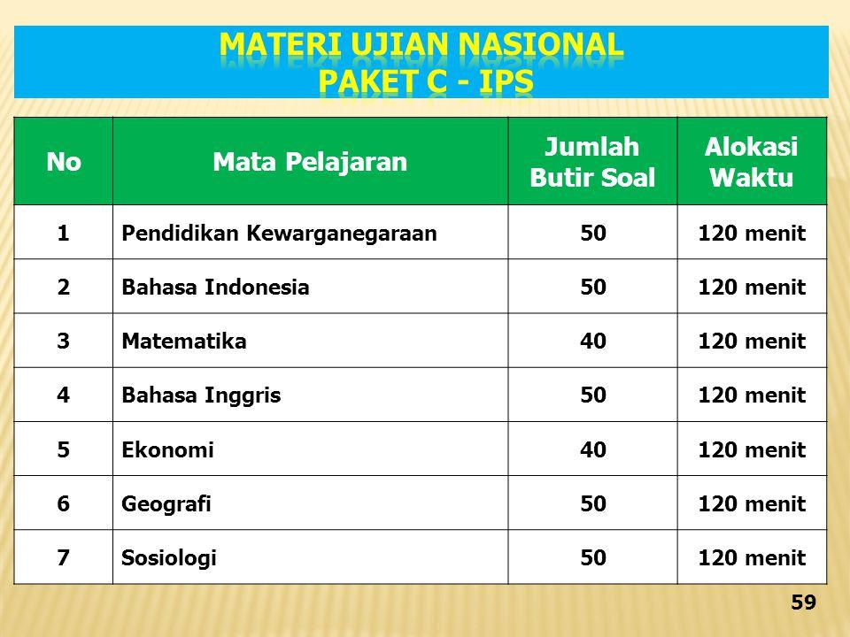 MATERI UJIAN NASIONAL PAKET C - IPS