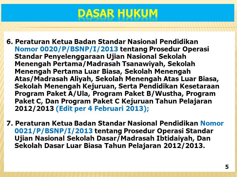 DASAR HUKUM 6. Peraturan Ketua Badan Standar Nasional Pendidikan