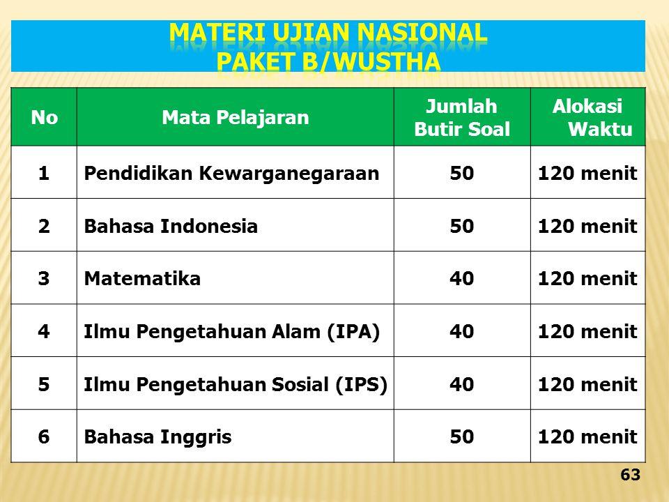 MATERI UJIAN NASIONAL PAKET B/WUSTHA