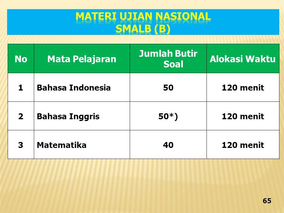 MATERI UJIAN NASIONAL SMALB (B)