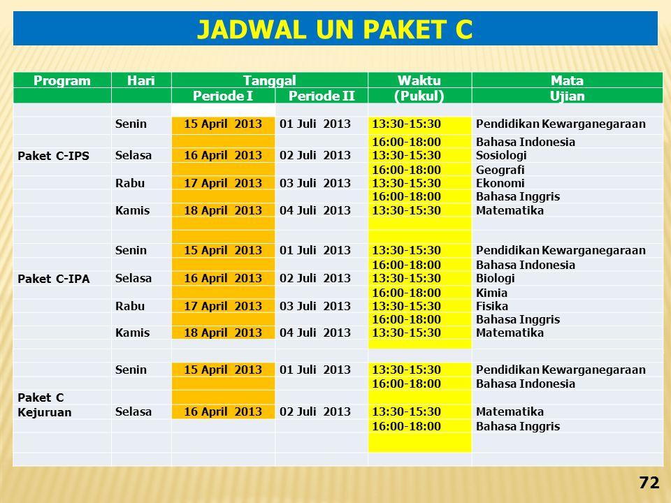 JADWAL UN PAKET C 72 Program Hari Tanggal Waktu Mata Periode I