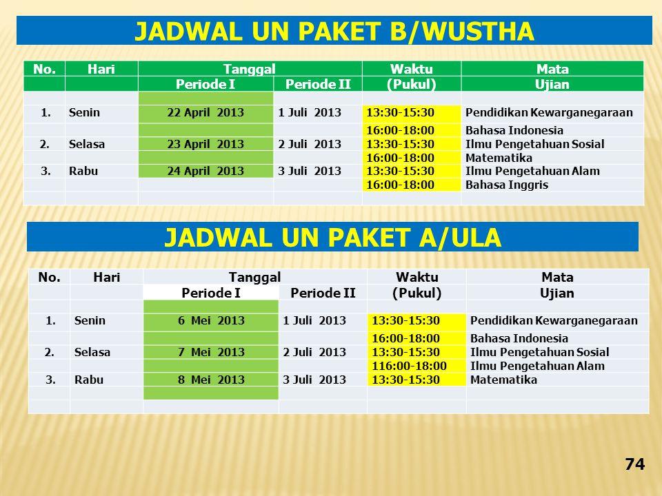 JADWAL UN PAKET B/WUSTHA
