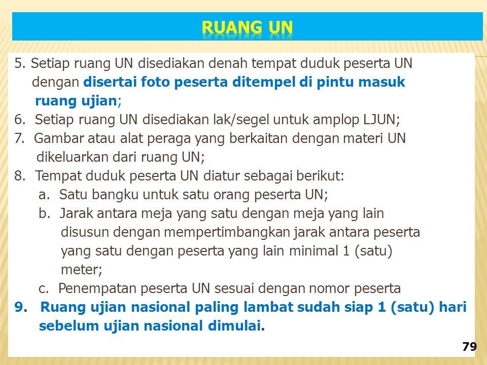RUANG UN 5. Setiap ruang UN disediakan denah tempat duduk peserta UN