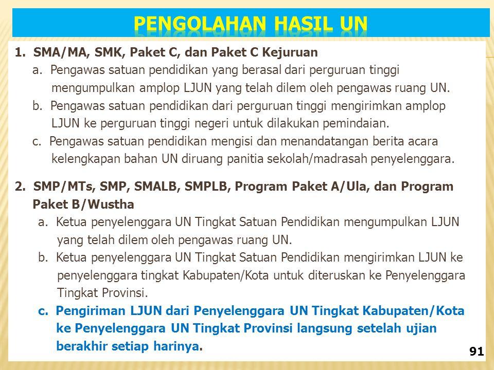 Pengolahan Hasil UN 1. SMA/MA, SMK, Paket C, dan Paket C Kejuruan