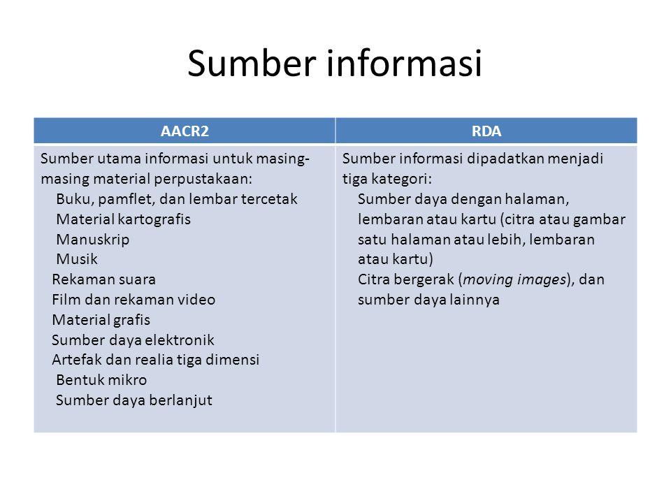 Sumber informasi AACR2 RDA