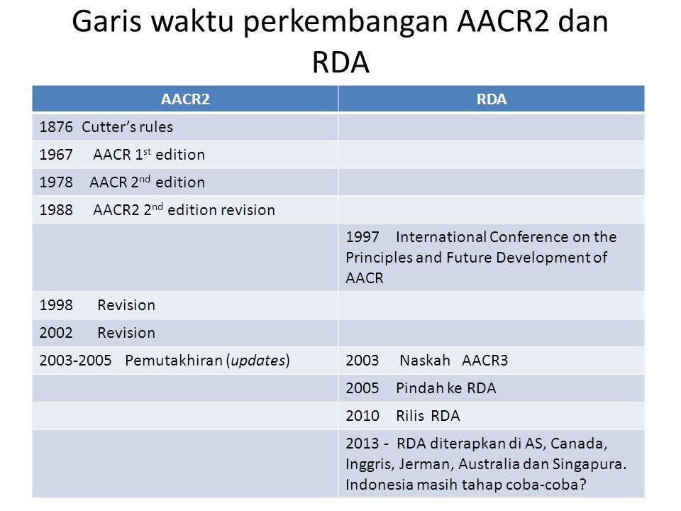 Garis waktu perkembangan AACR2 dan RDA