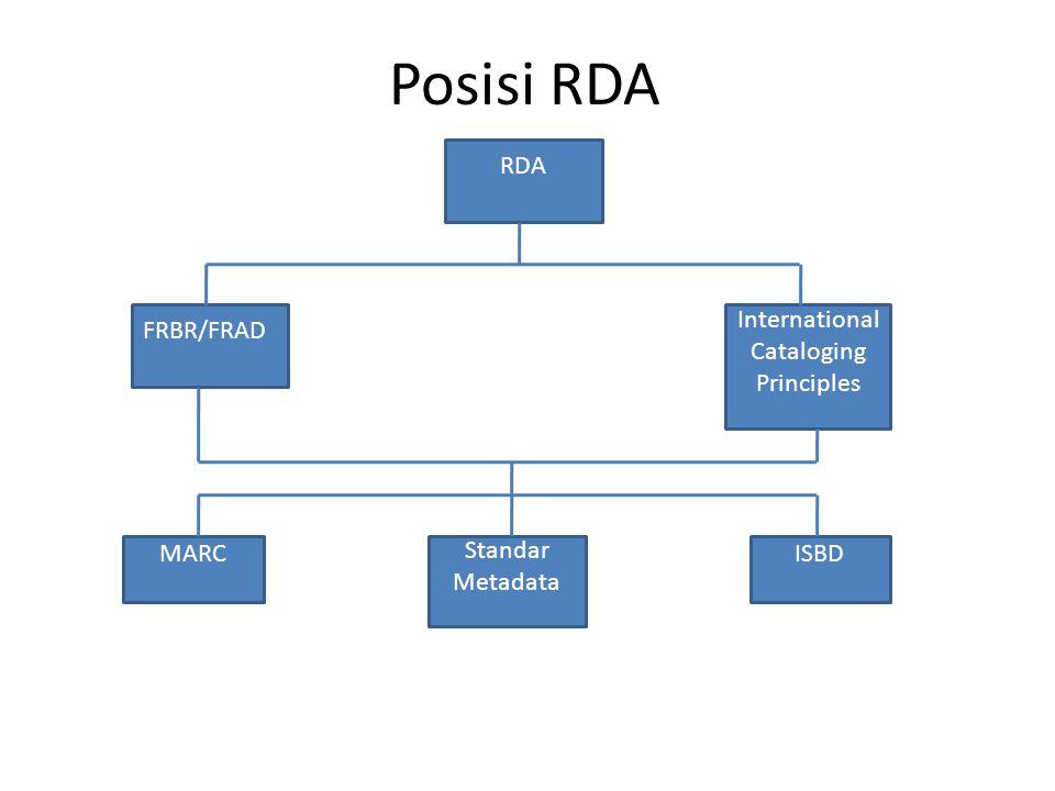 Posisi RDA RDA FRBR/FRAD International Cataloging Principles MARC