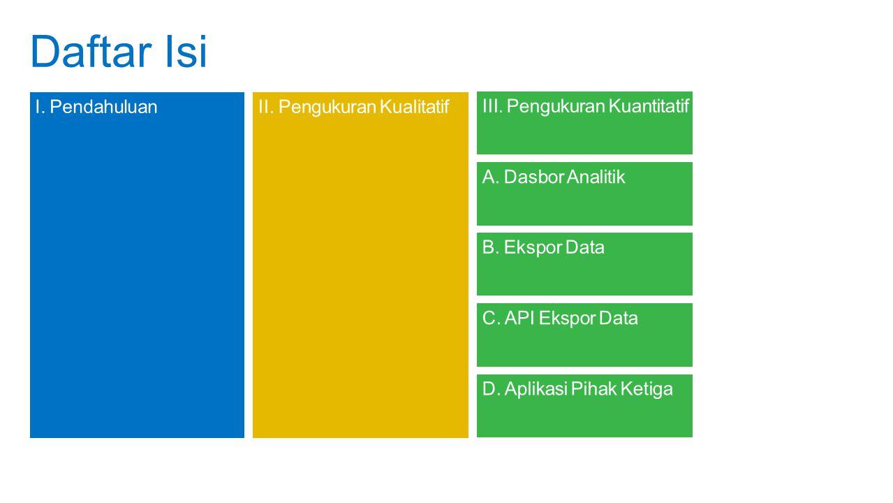 Daftar Isi Agenda I. Pendahuluan II. Pengukuran Kualitatif