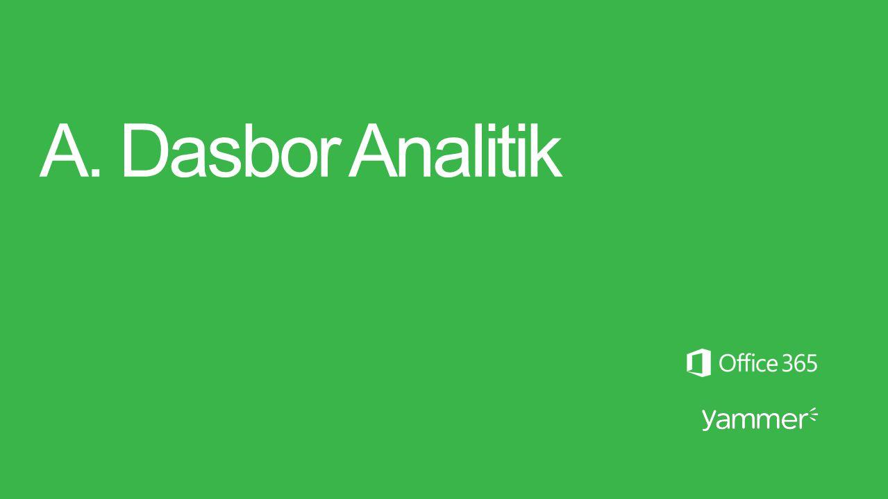 A. Dasbor Analitik