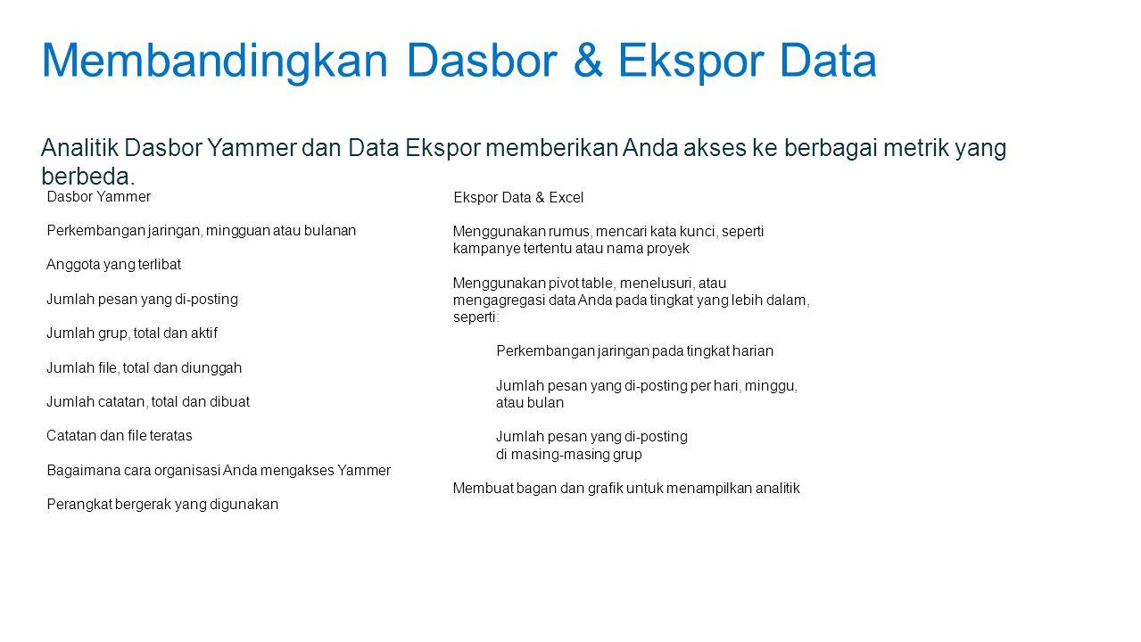 Membandingkan Dasbor & Ekspor Data