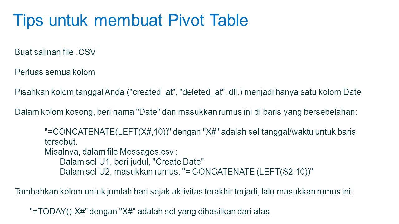 Tips untuk membuat Pivot Table