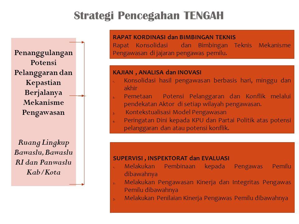 Strategi Pencegahan TENGAH
