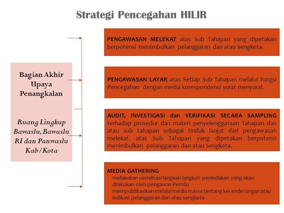 Strategi Pencegahan HILIR
