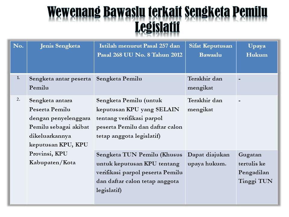 Wewenang Bawaslu terkait Sengketa Pemilu Legislatif